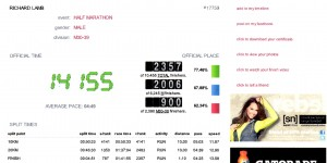 Half Marathon Run